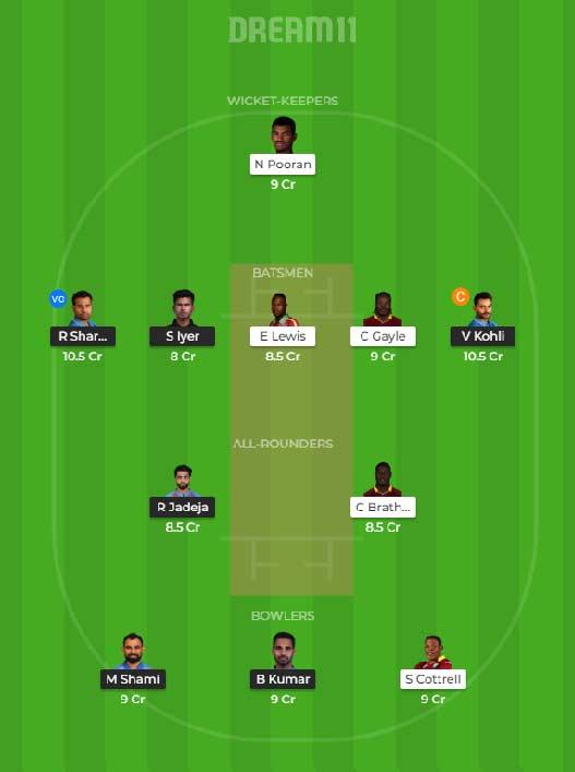 WI vs IND 3rd ODI